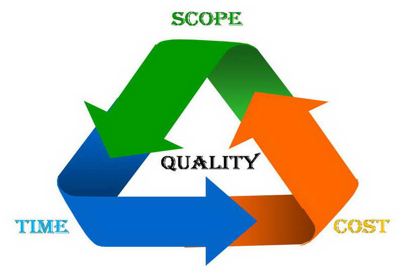 PMP Certification Training in Dubai - PMVISION